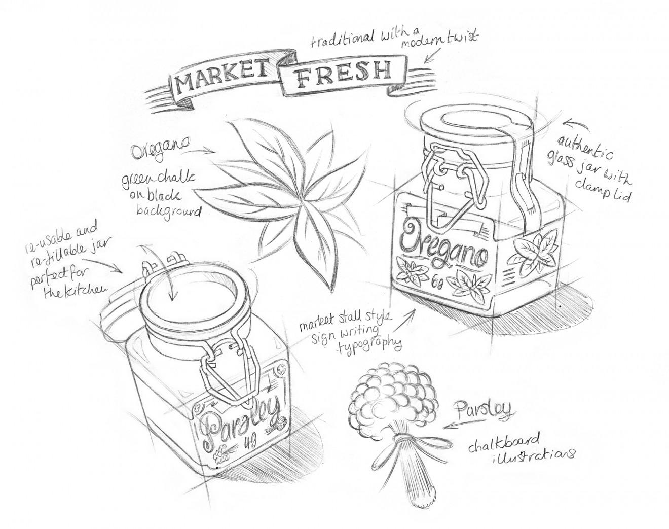 Quatre Mains package design - Sketch, Market Fresh, Weck