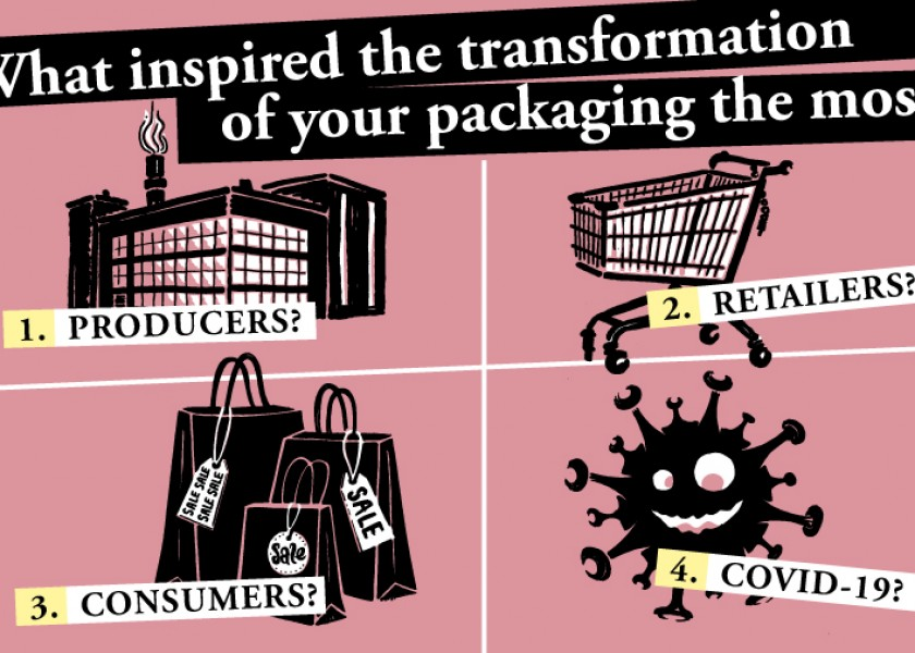 Quatre Mains package design - covid19, inspired, packaging